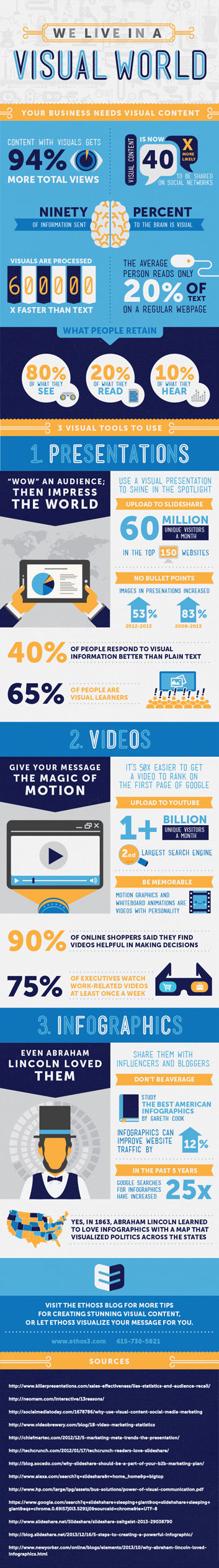 Visual World Study from Fast Company on Why We're More Likely to Remember Content with Images and Video